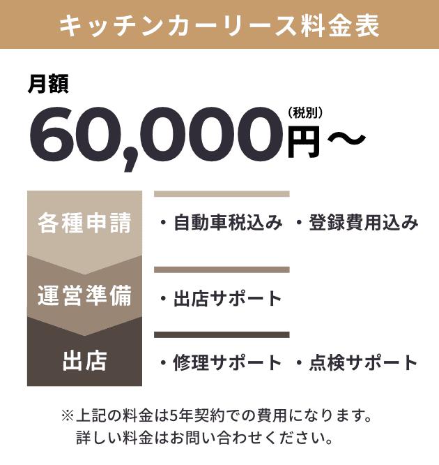 キッチンカーリース料金表